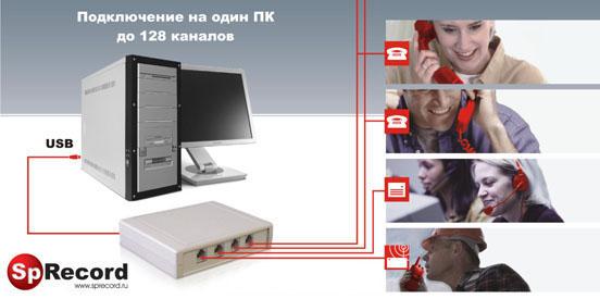 SpRecord - устройства записи телефонных разговоров на компьютер